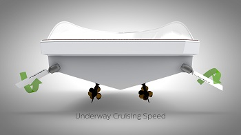 AntiRoll 3-in-1 Cruising Speed