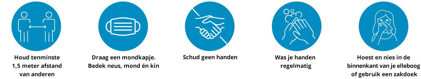 RIVM voorschriften DMS Holland