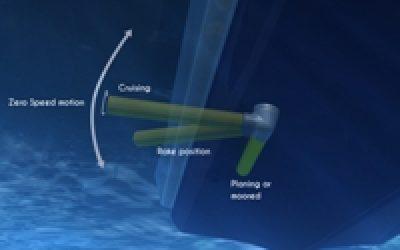 DMS Holland introduceert RotorSwing roldempingsysteem met Zero Speed functionaliteit